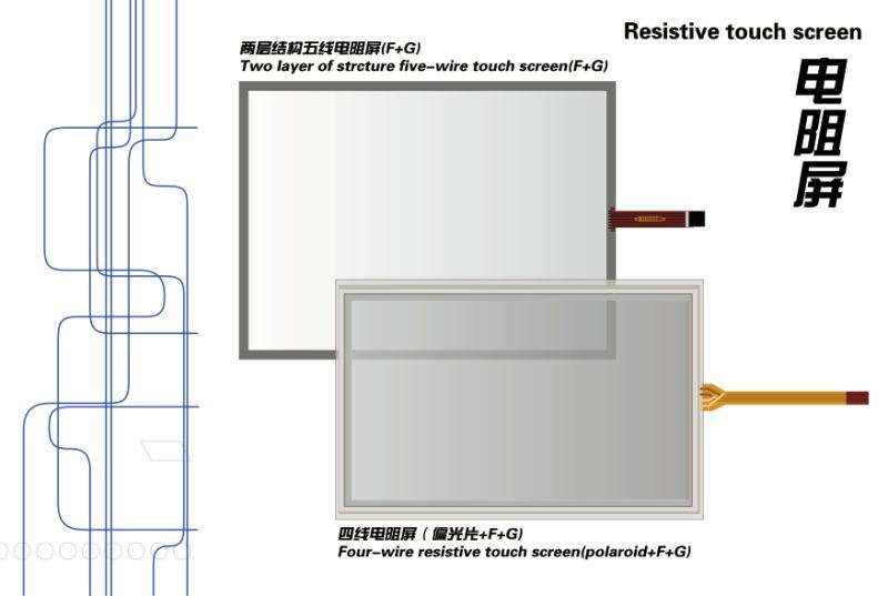 Singway 15 Inch 5wire Resistive Touch Panel for Industrial Control System pictures & photos