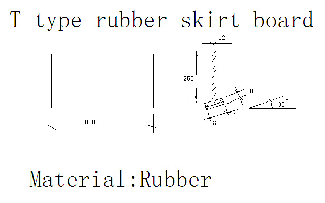 Rubber Sheet/Skirting Board/Seal for Conveyor Belt pictures & photos
