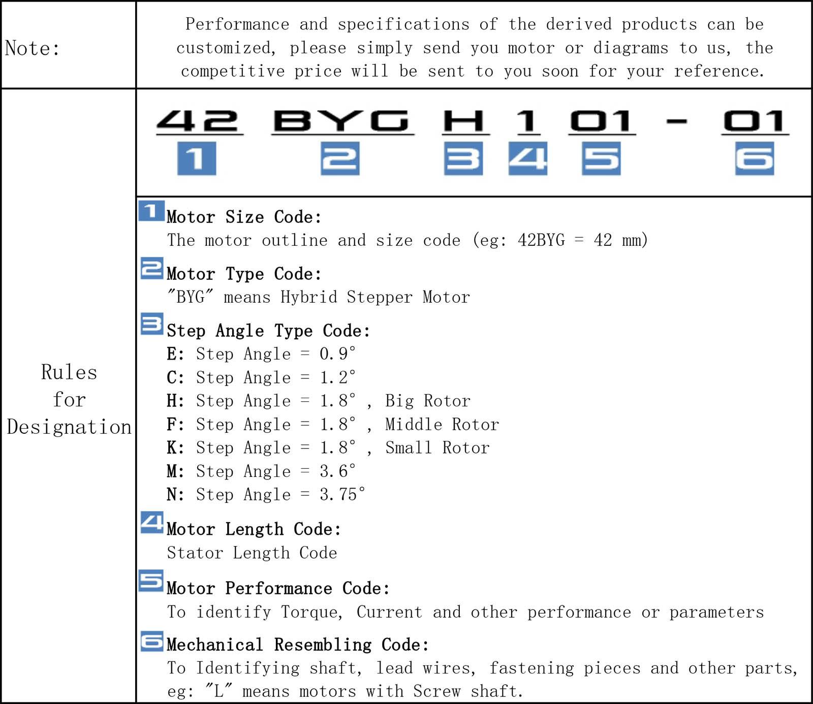 China 28mm Nema 11 Hybrid Stepper Electrical Motor For 3d Printer Lead Wiring Diagram
