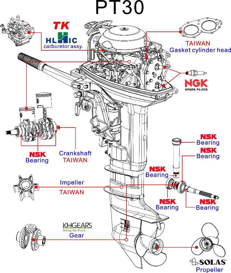 china yamaha outboards motor price china yamaha outboards prices rh nbjianchi en made in china com yamaha outboard engine repair manual yamaha outboard engine manual free download