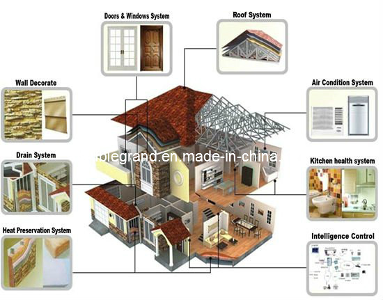 China Quick Installation Prefabricated Houses, Mobile Cabin ...