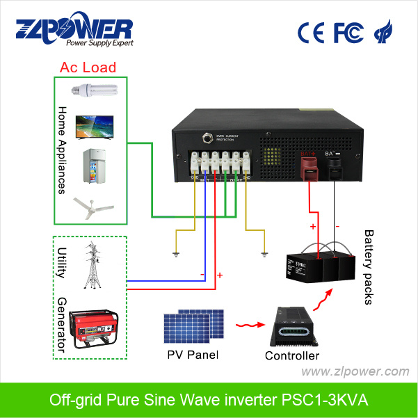Promotion Transformerless Sine Wave Inverter 3000va/5000va pictures & photos