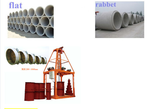 Hot Sale! ! Concrete Pipe Making Machine--Manufacturer in China pictures & photos