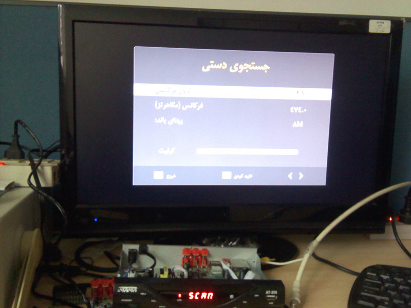 Set Top Box Iran DVB-T2 Digital TV Tuner with IPTV 1080P DVB-T2 IPTV for Arabic Countries