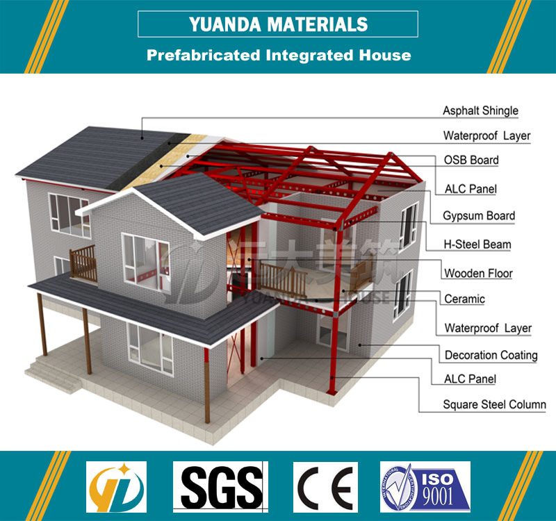 [Hot Item] Preast Light Weight Durable Alc Wall Panel Group Prefab Houses