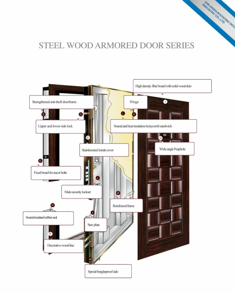Steel Wooden Door (LT-102)