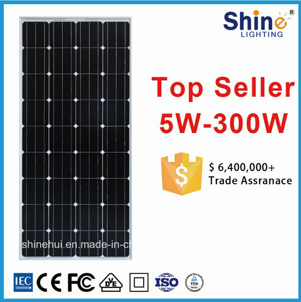 Mono Solar PV Panel Made in China