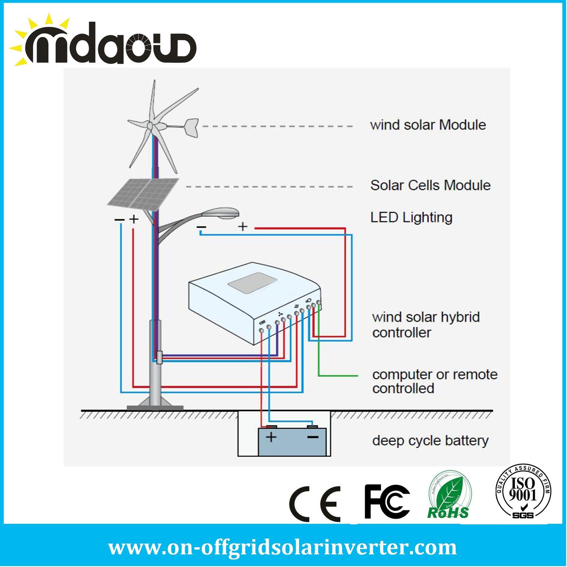 China Solar Wind Hybrid Street Lighting System 400w Diagram