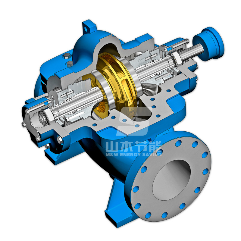 API 610 Oil Pump (split case structure)