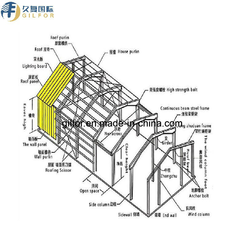 [Hot Item] Hot Galvanized H Beam Steel Structure with Well Design