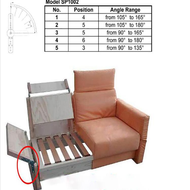 China Sofa Fittings Mechanism Click Clack Adjustable Sofa Headrest