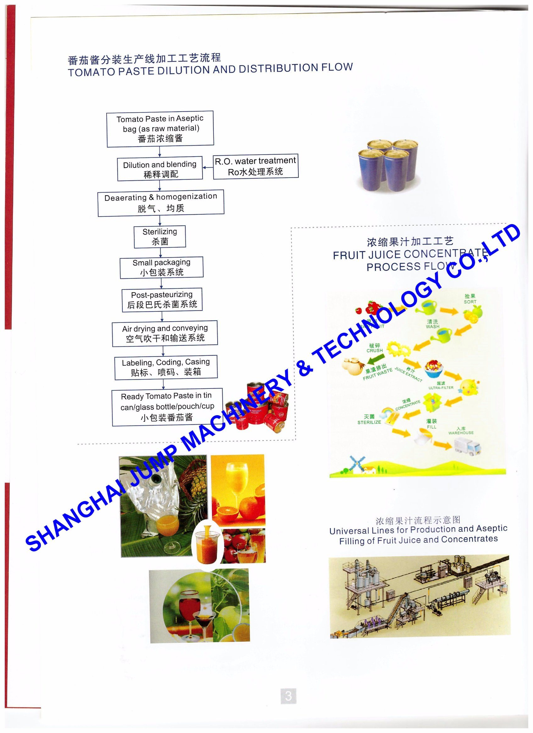 China Tinplate Package Tomato Ketchup Making Machine - China Tomato Ketchup  Making Machine, Tomato Ketchup Making Equipment