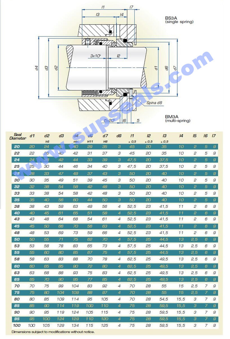 China High Pressures Operations Boiler Feedwater Pumps Fluliten ...