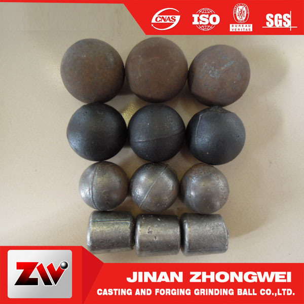 Factory Price of Low Chromium Alloy Cast Iron Ball pictures & photos