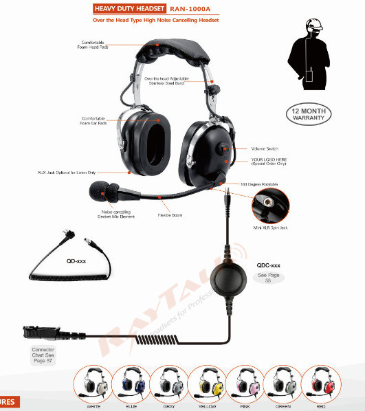 china heavy duty headset with 5pin xlr jack for kenwood radios - china  heavy duty headset, noise cancelling headset