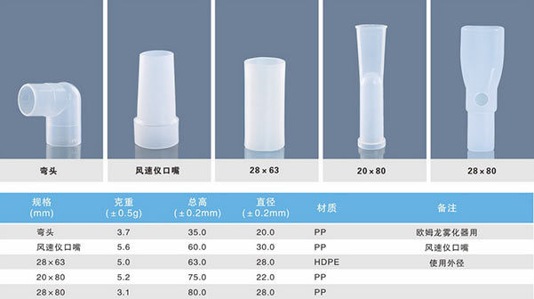 100*95mm Plastic Product for Medical Consumables