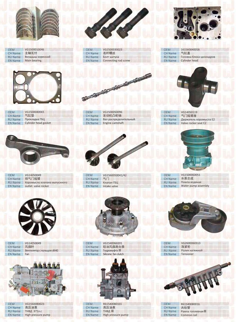 China Sinotruck HOWO Truck Spare Parts Intake Valve Seat for Diesel ...