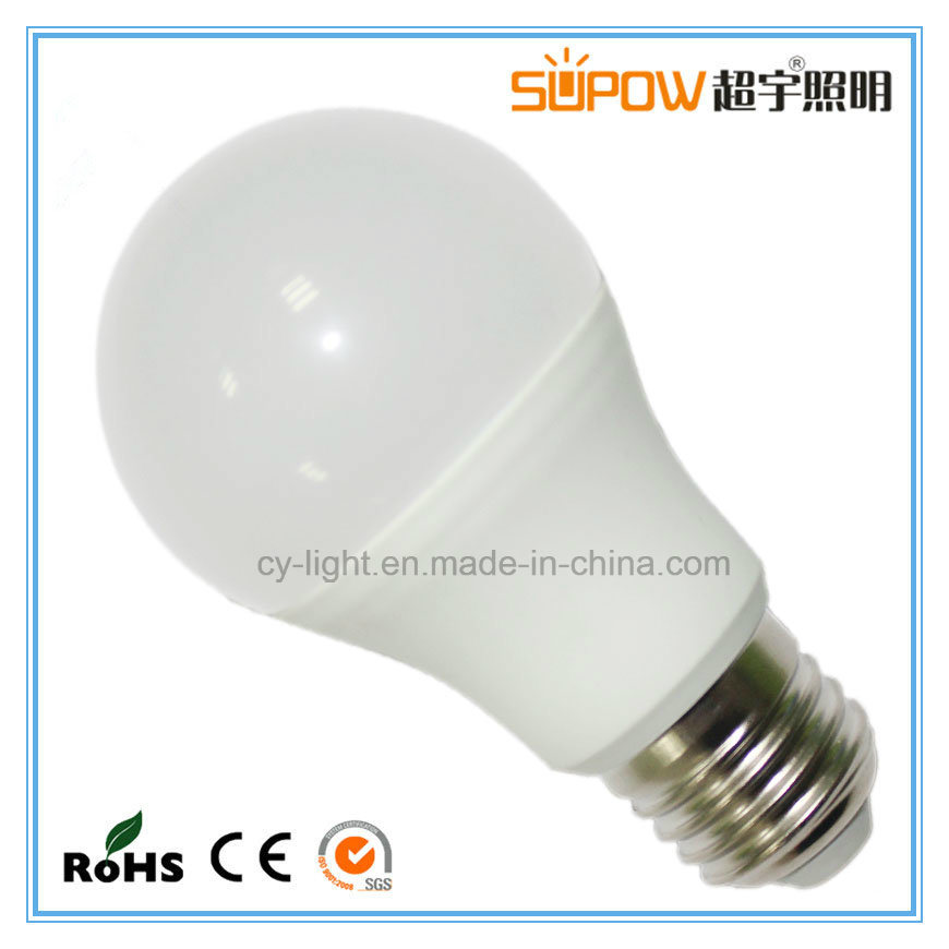 Led Energy Saving Lights Bulbs High Quality Bulb Parts And Replacement