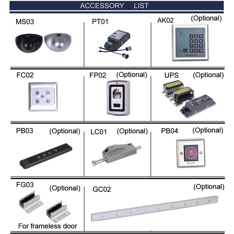 Automatic Door Detecting Sensors pictures & photos
