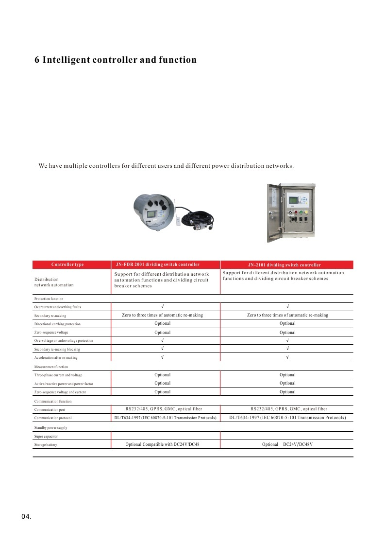 Zw20f-12e Series Vacuum Circuit Breaker Outdoor Type