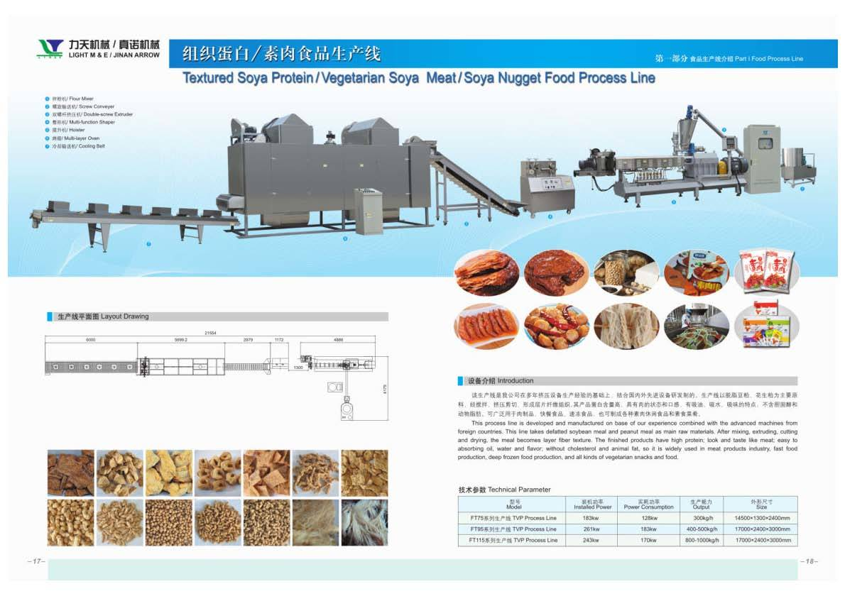 China Soya Chunks Production Line Soybean Protein Food Processing