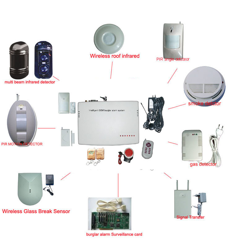 China Abs Intelligent Home Security Gsm Burglar Alarm