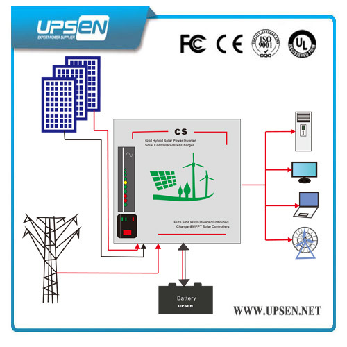 China Hybrid Solar Power Inverter 600W 6kw Combined with MPPT