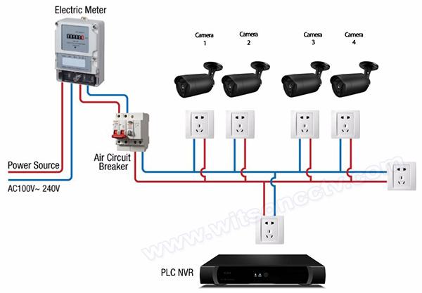 China CCTV Wireless Power Line Network 720p 960p 1080P IP Camera PLC