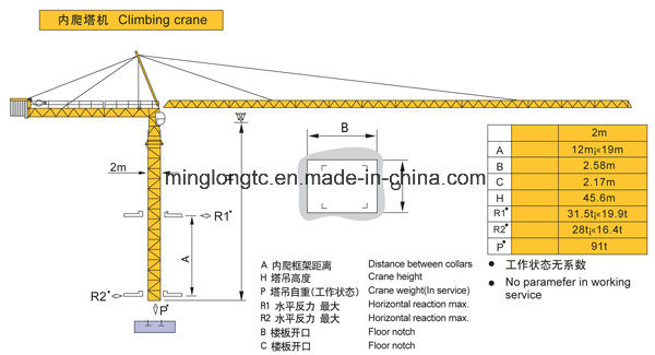 China H3/36b Tower Crane-12t Photos & Pictures - Made-in