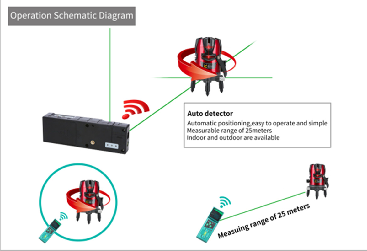 China 8 Lines Red Beam Laser Level With Receiver Photos Schematic Diagram