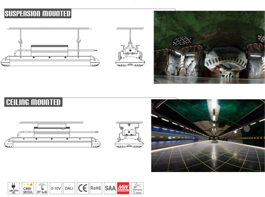 Shenzhen Meanwell Driver IP65 150W LED Tunnel Light UL with 5 Warranty Years pictures & photos