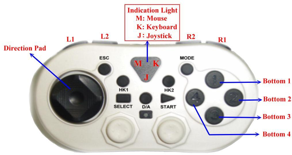 [Hot Item] 3 in 1(Joystick, Mouse, Keyboard) USB Gamepad (GP-168W)