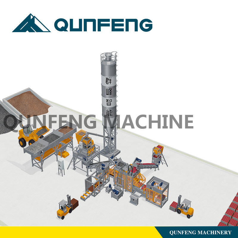 Automatic Block Production Line ((Simple Lines))