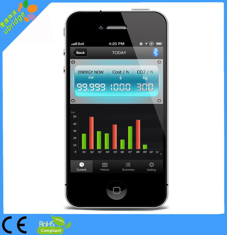 China New Product Smart Home Energy Monitor Wireless Electricity ...
