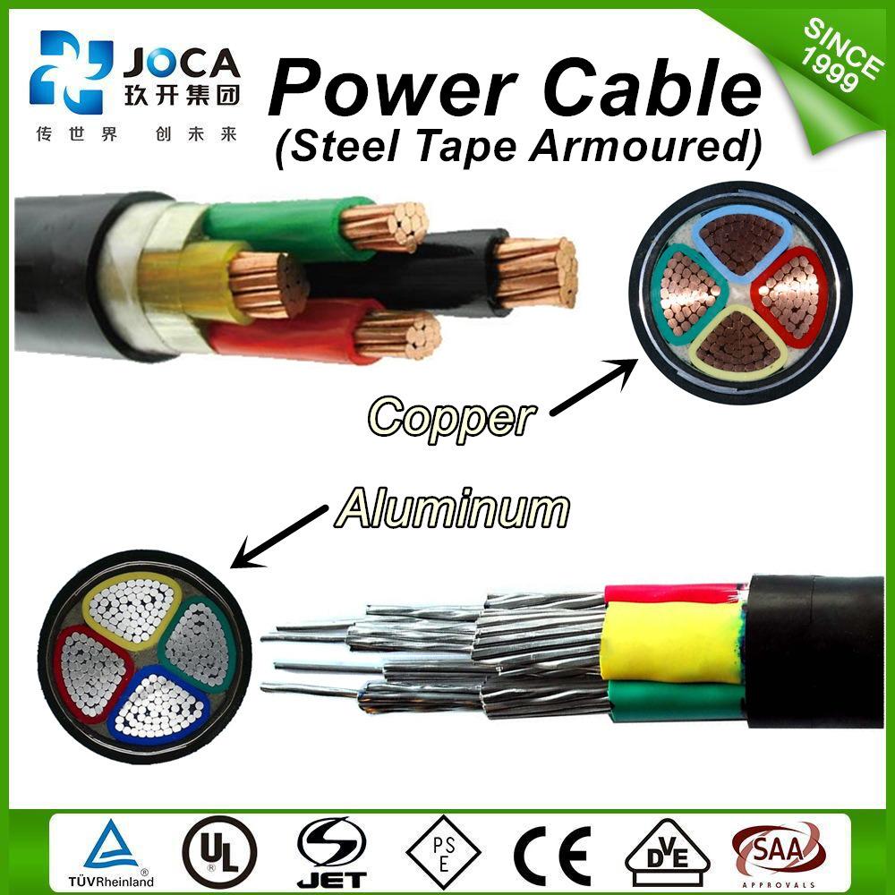 China 12/20kv Medium Voltage PVC Insulated/Sheathed Copper/Aluminum ...