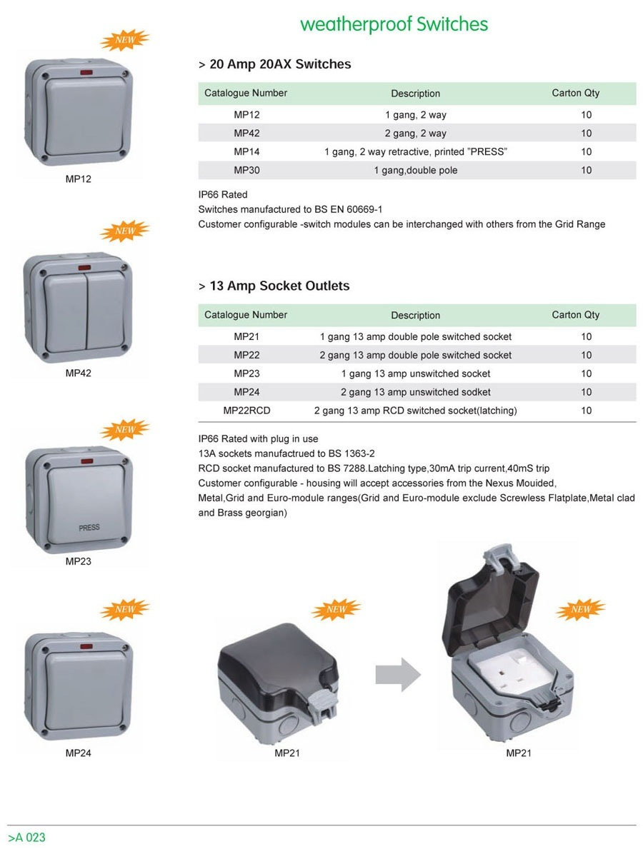 China One Gang Way Waterproof Protected Switches 2 Switch Double Pole Weatherproof Wall