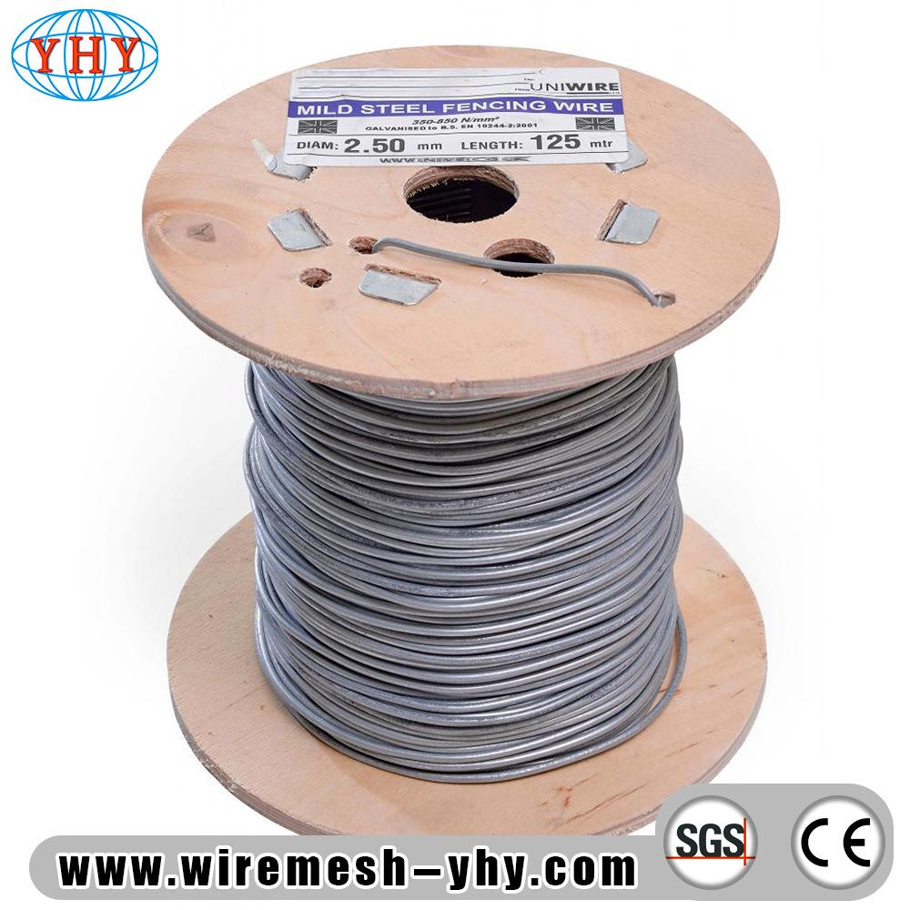 China Copper Wire Brass Mesh Wire Galvanized Wire in Coil Photos ...
