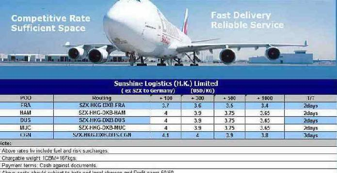 China Air Shipment Ex Szx Can Hkg Pvg To Fra Ham Lhr Ams Master Co Loader