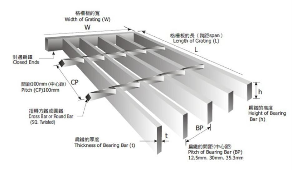 China Roadway Safety Swaged Hot Dip Galvanized Steel Bar