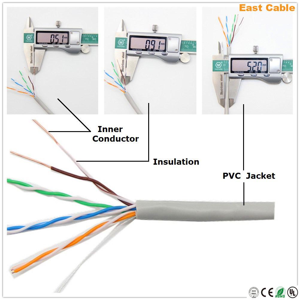 China Cat5 Network Cable for Twisted Pair Cable 2 Pair UTP Cat5e Cable -  China Patch Cord Cable, UTP Cable | Twisted Pair Wiring Diagram Cat5e |  | Hangzhou Yidu Import & Export Co., Ltd.