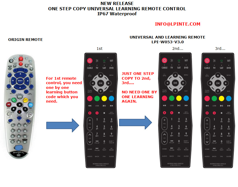 Universal Remote Control 4 in 1 Learning pictures & photos