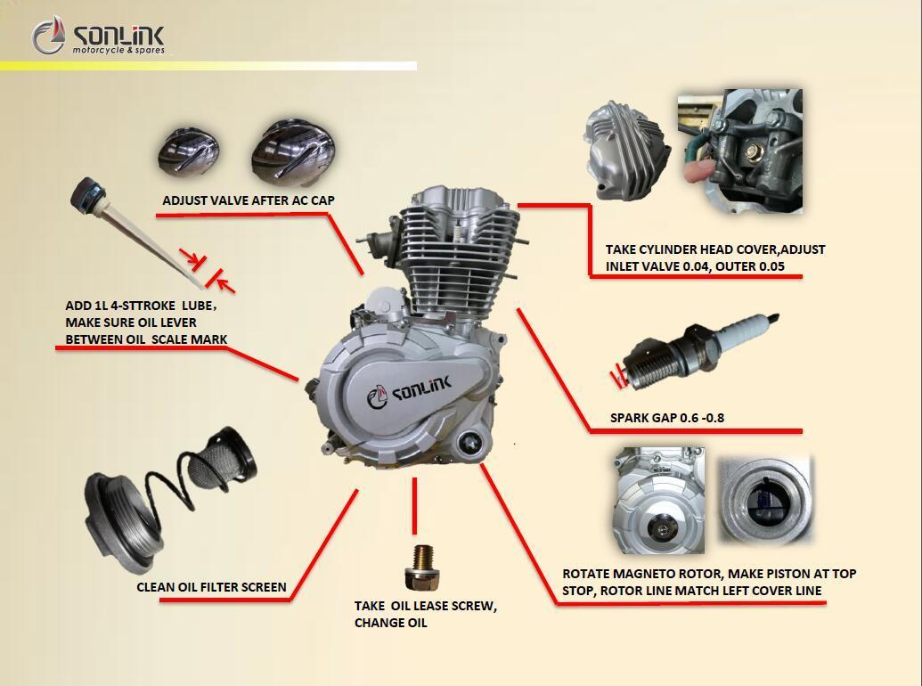 China High Quality Silvery Aluminium Motorcycle Engine Parts ...