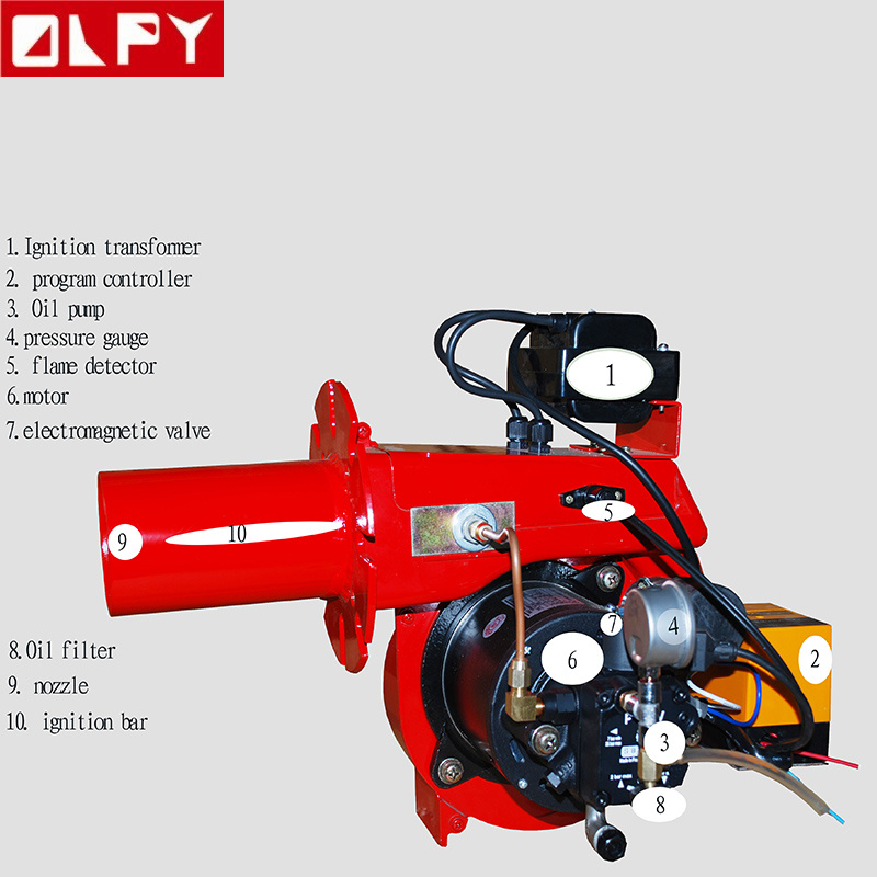 China Best -Sale Burner in All Kinds of Boiler and Other Heating ...