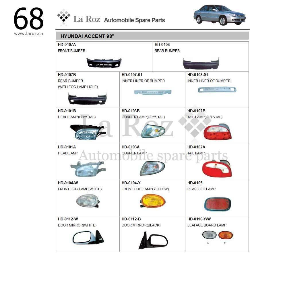Hyundai Warning Light Symbols