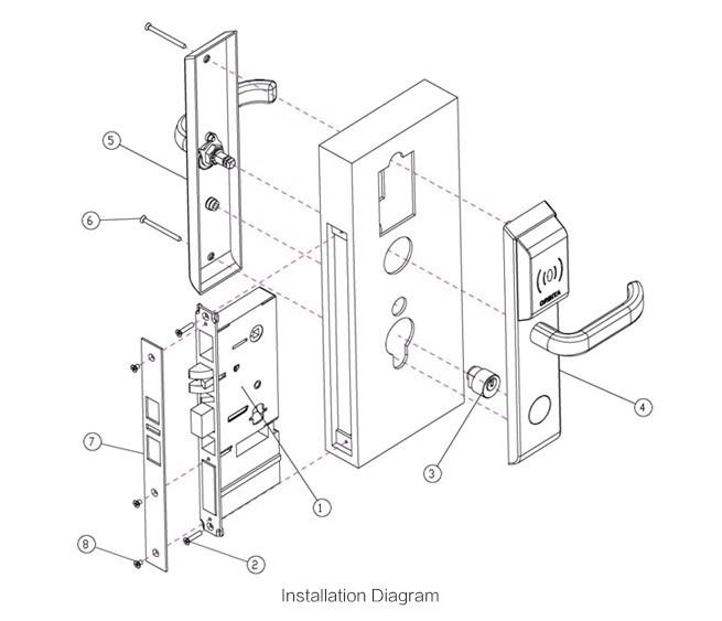 Z Wave Door Lock