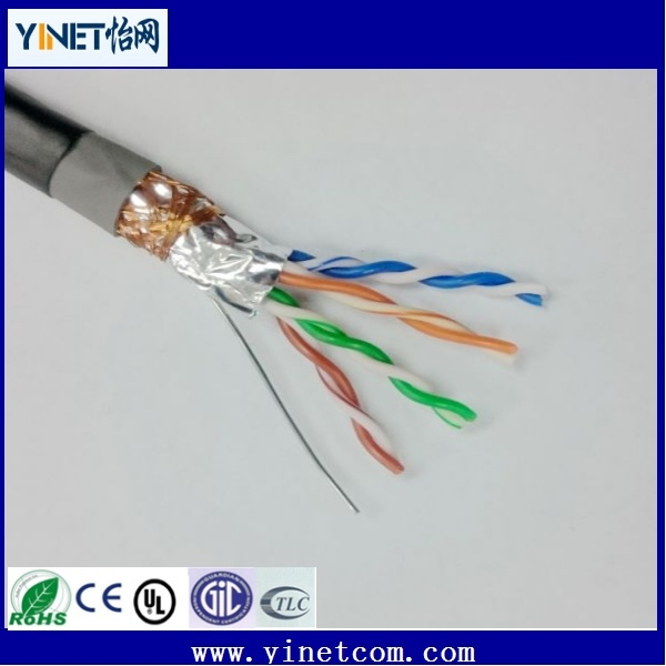 China Outdoor Waterproof Cat5e SFTP Double Shielded Twisted Pair LAN ...