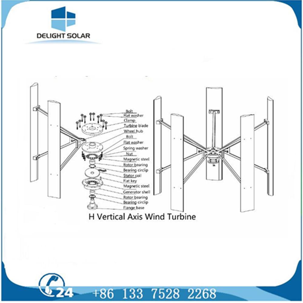 China 1kw 2kw 5kw Wind Turbine Vertical Alternator Generator Ac On Diagram Also Power Diagrams Grid Windmill