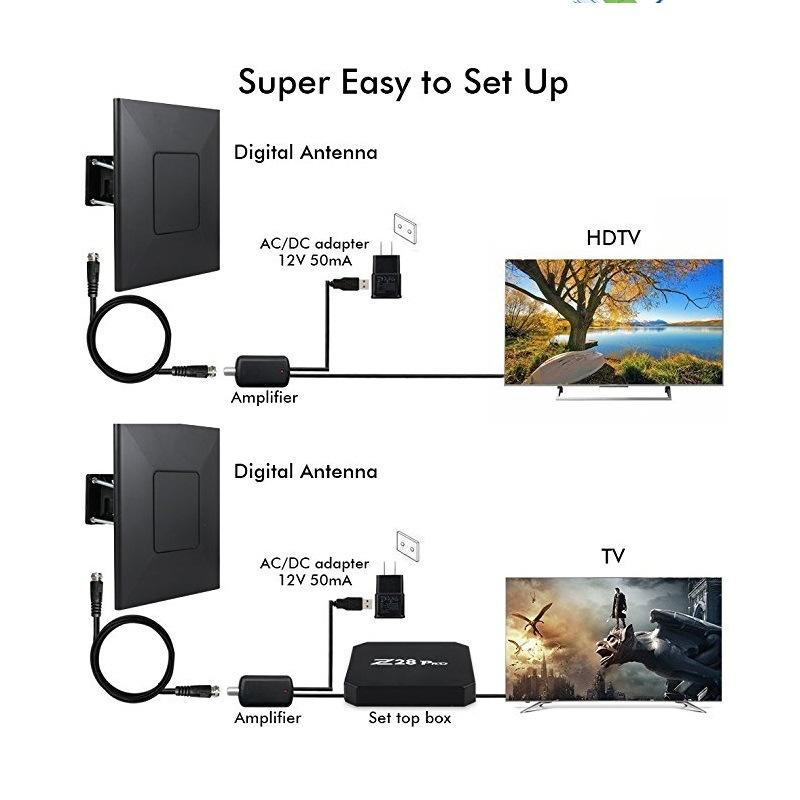 Hoe doe je hook up HD-antenne