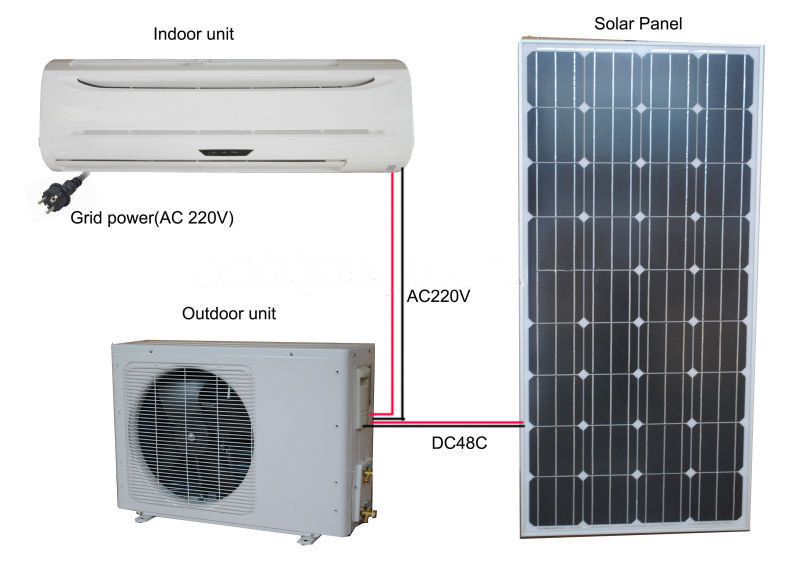 on Grid DC Inverter Wall Mounted Type Solar Air Conditioner