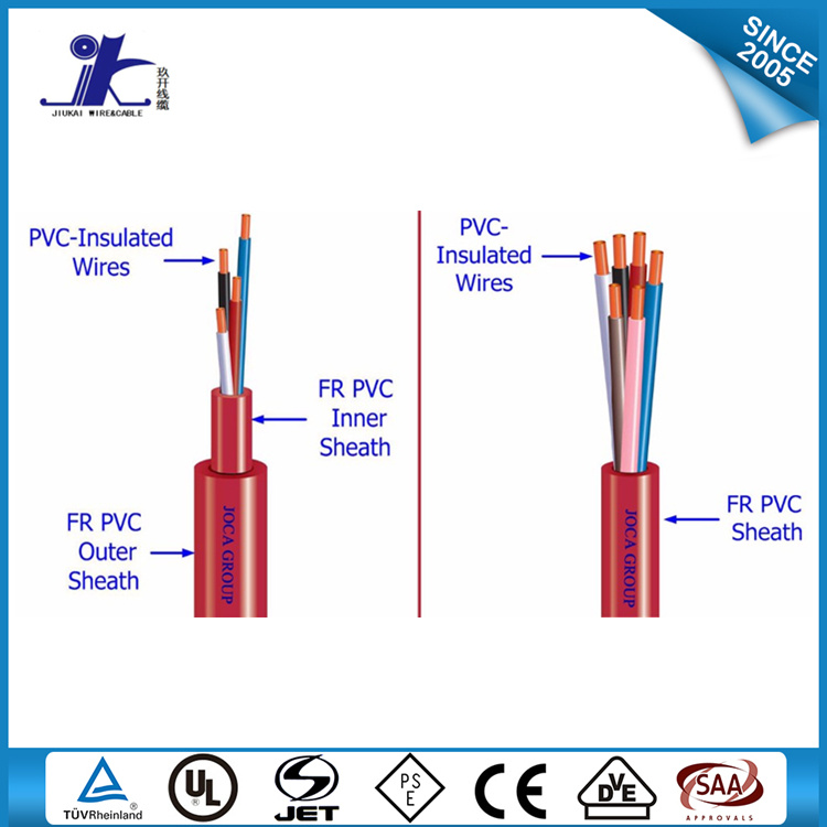 China 2 Number of Copper PVC Jacket Shielded Fire Alarm Cable ...